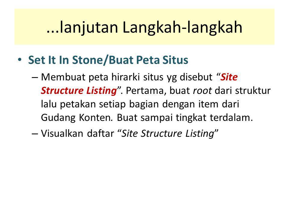 """...lanjutan Langkah-langkah Set It In Stone/Buat Peta Situs – Membuat peta hirarki situs yg disebut """"Site Structure Listing"""". Pertama, buat root dari"""