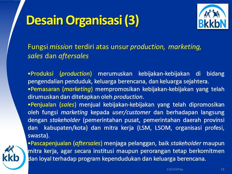 Desain Organisasi (3) Fungsi mission terdiri atas unsur production, marketing, sales dan aftersales  Produksi (production) merumuskan kebijakan-kebijakan di bidang pengendalian penduduk, keluarga berencana, dan keluarga sejahtera.
