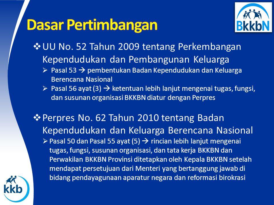  UU No. 52 Tahun 2009 tentang Perkembangan Kependudukan dan Pembangunan Keluarga  Pasal 53  pembentukan Badan Kependudukan dan Keluarga Berencana N