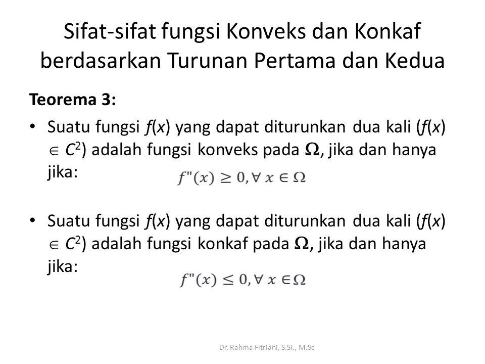 Sifat-sifat fungsi Konveks dan Konkaf berdasarkan Turunan Pertama dan Kedua Teorema 3: Suatu fungsi f(x) yang dapat diturunkan dua kali (f(x)  C 2 ) adalah fungsi konveks pada , jika dan hanya jika: Dr.