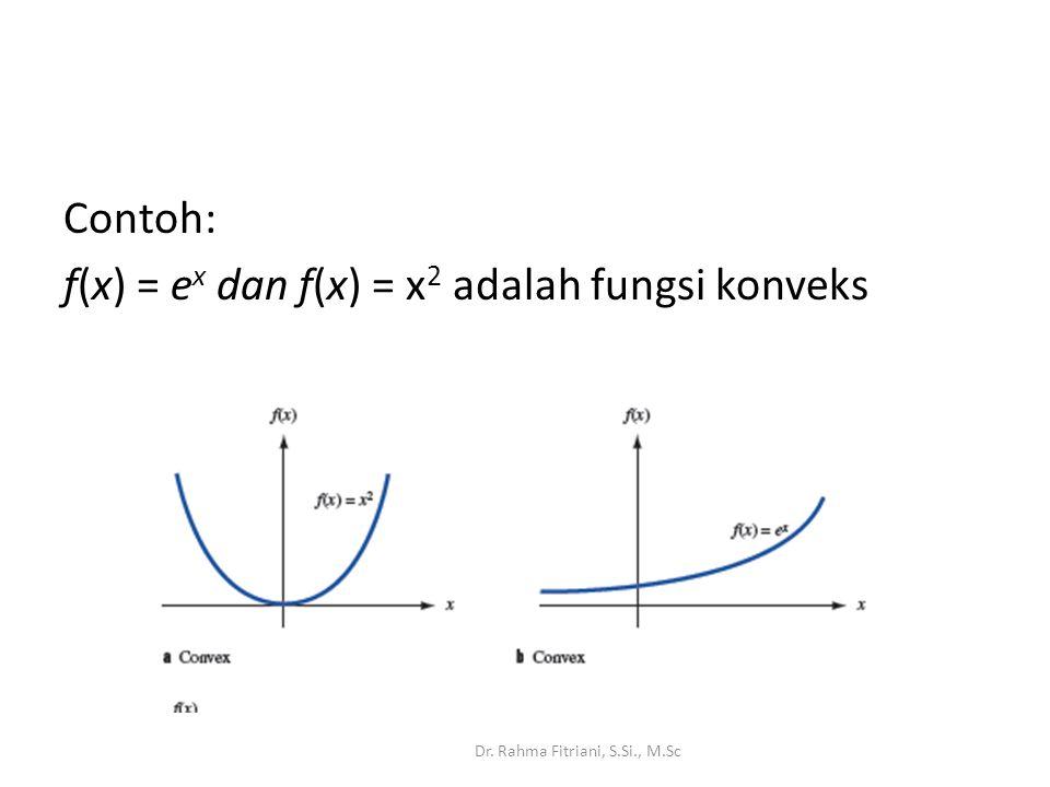 Contoh: f(x) = e x dan f(x) = x 2 adalah fungsi konveks Dr. Rahma Fitriani, S.Si., M.Sc