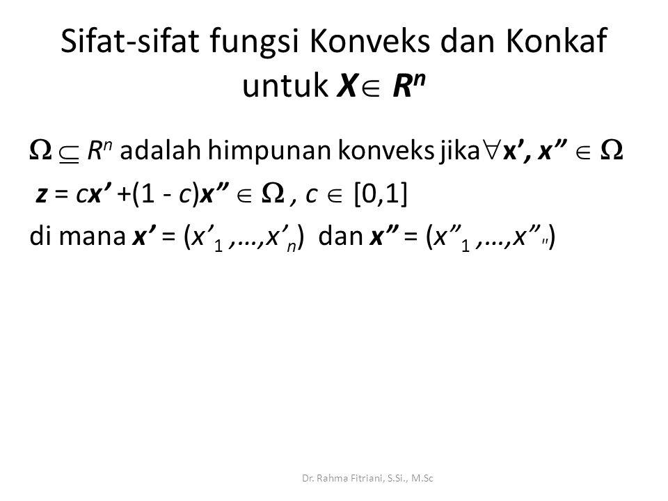 Sifat-sifat fungsi Konveks dan Konkaf untuk X  R n   R n adalah himpunan konveks jika  x', x   z = cx' +(1 - c)x  , c  [0,1] di mana x' = (x' 1,…,x' n ) dan x = (x 1,…,x ) Dr.