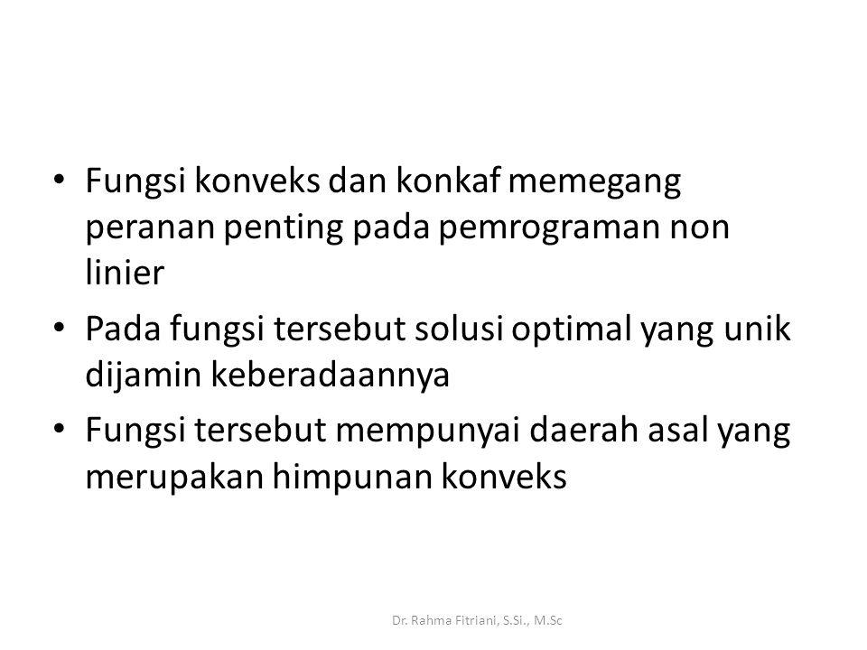 Sifat Konveks dan Konkaf Berdasarkan Sifat Matriks Hessian Dr. Rahma Fitriani, S.Si., M.Sc