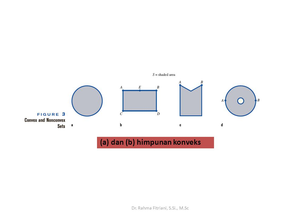 (a) dan (b) himpunan konveks Dr. Rahma Fitriani, S.Si., M.Sc