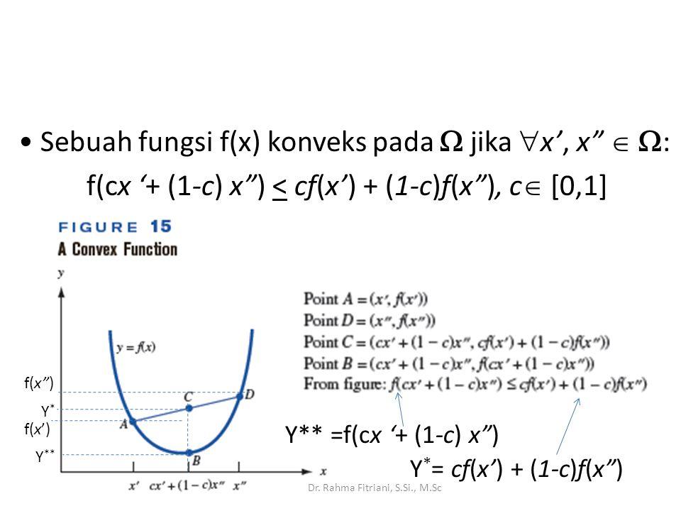 Sebuah fungsi f(x) konveks pada  jika  x', x   : f(cx '+ (1-c) x ) < cf(x') + (1-c)f(x ), c  [0,1] f(x') Y * = cf(x') + (1-c)f(x ) f(x ) Y*Y* Y ** Y** =f(cx '+ (1-c) x ) Dr.