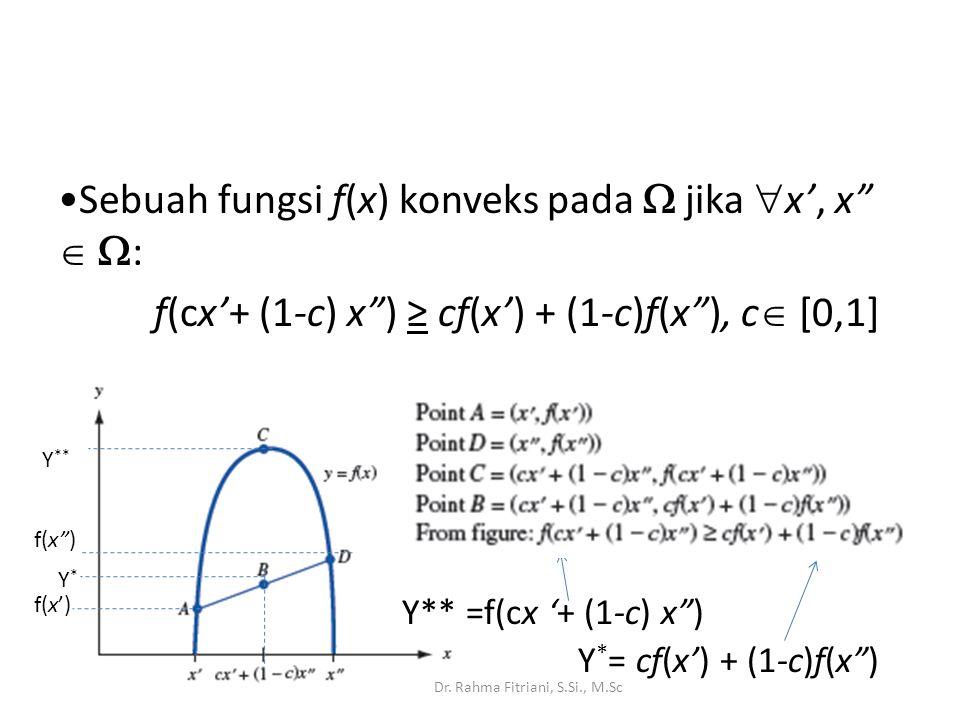 Sebuah fungsi f(x) konveks pada  jika  x', x   : f(cx'+ (1-c) x ) ≥ cf(x') + (1-c)f(x ), c  [0,1] f(x') f(x ) Y*Y* Y ** Y * = cf(x') + (1-c)f(x ) Y** =f(cx '+ (1-c) x ) Dr.