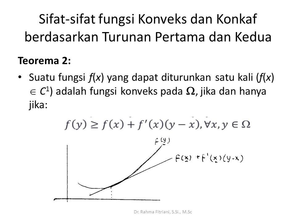 Sifat-sifat fungsi Konveks dan Konkaf berdasarkan Turunan Pertama dan Kedua Teorema 2: Suatu fungsi f(x) yang dapat diturunkan satu kali (f(x)  C 1 ) adalah fungsi konveks pada , jika dan hanya jika: Dr.