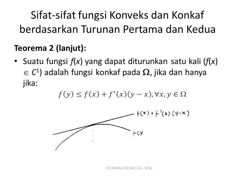 Sifat-sifat fungsi Konveks dan Konkaf berdasarkan Turunan Pertama dan Kedua Teorema 2 (lanjut): Suatu fungsi f(x) yang dapat diturunkan satu kali (f(x)  C 1 ) adalah fungsi konkaf pada , jika dan hanya jika: Dr.