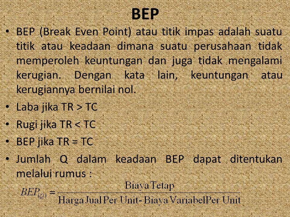 BEP BEP (Break Even Point) atau titik impas adalah suatu titik atau keadaan dimana suatu perusahaan tidak memperoleh keuntungan dan juga tidak mengala