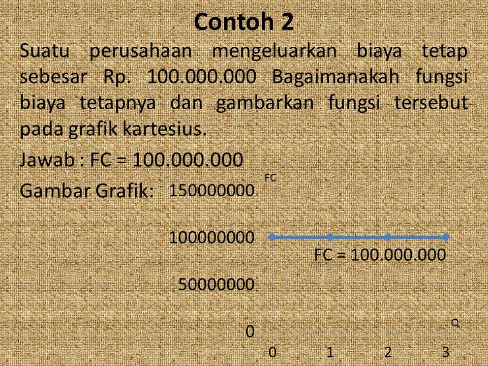 Contoh 2 Suatu perusahaan mengeluarkan biaya tetap sebesar Rp. 100.000.000 Bagaimanakah fungsi biaya tetapnya dan gambarkan fungsi tersebut pada grafi