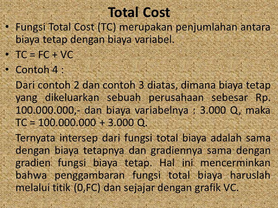 Total Cost Fungsi Total Cost (TC) merupakan penjumlahan antara biaya tetap dengan biaya variabel. TC = FC + VC Contoh 4 : Dari contoh 2 dan contoh 3 d