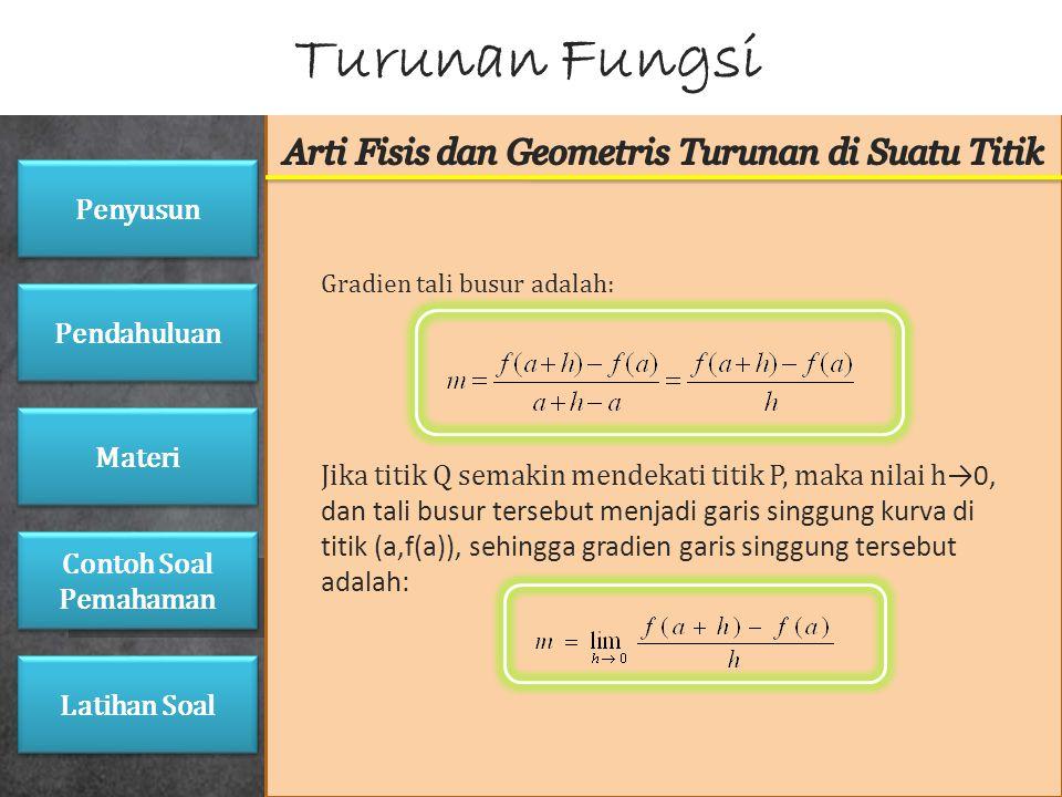 Turunan Fungsi Arti Geometris Secara geometris, turunan fungsi f(x) di x=a merupakan gradien garis singgung kurva y=f(x) di titik (a,f(a)). Penyusun P