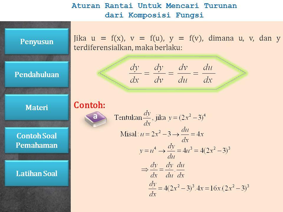 Turunan Fungsi Trigonometri Contoh 2: Tentukan turunan dari fungsi Jawab: Turunan Fungsi Catatan: Penyusun Pendahuluan Materi Latihan Soal Contoh Soal