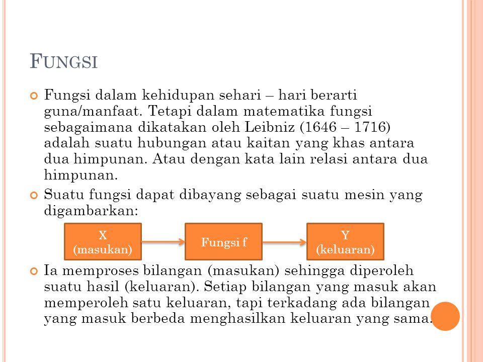 C ONT ….Untuk mendefinisikan suatu fungsi f dari himpunan A ke himpunan B diperlukan: 1.