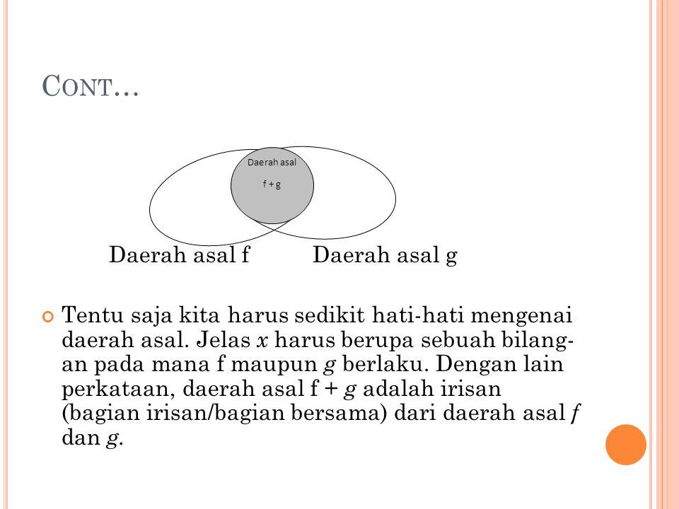 C ONT … Daerah asal fDaerah asal g Tentu saja kita harus sedikit hati-hati mengenai daerah asal. Jelas x harus berupa sebuah bilang- an pada mana f ma