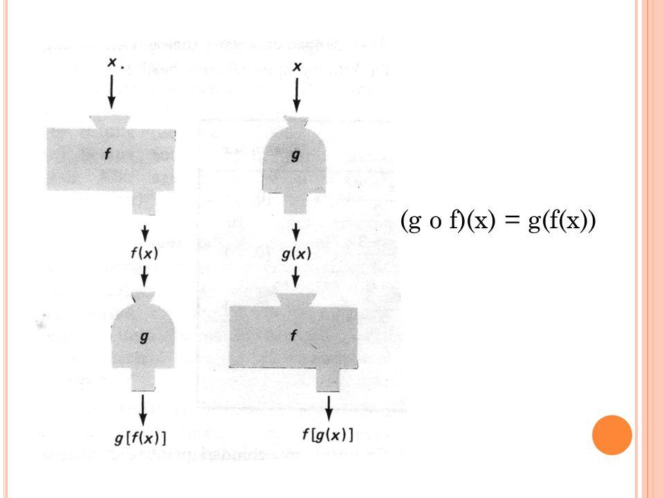 (g o f)(x) = g(f(x))
