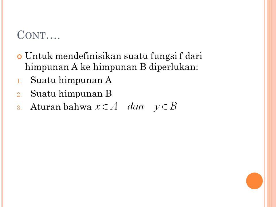C ONT …. Untuk mendefinisikan suatu fungsi f dari himpunan A ke himpunan B diperlukan: 1. Suatu himpunan A 2. Suatu himpunan B 3. Aturan bahwa