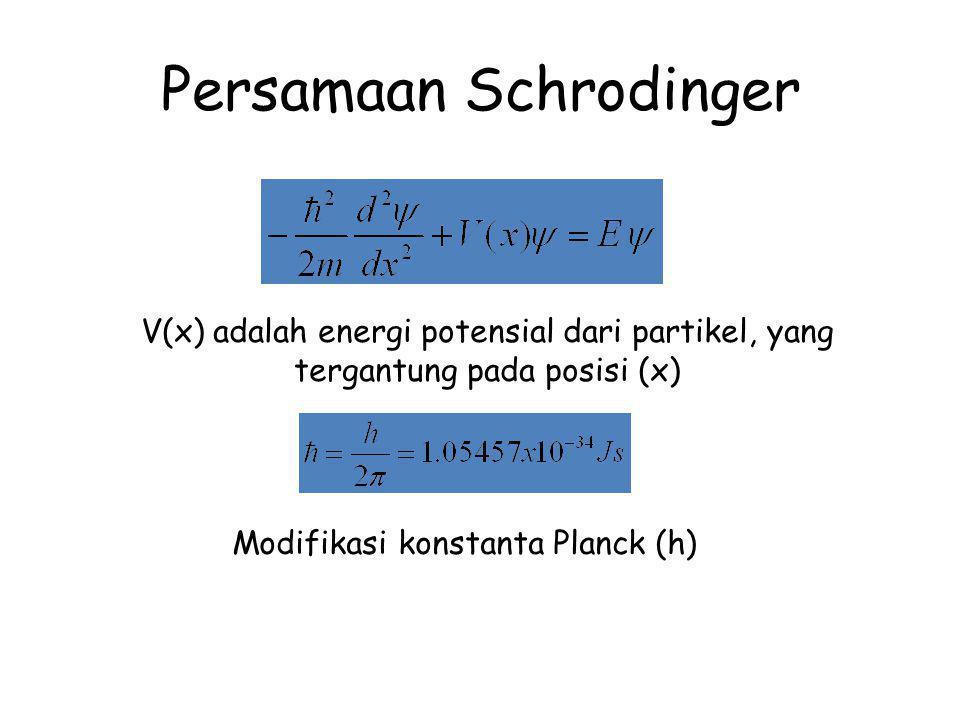 Persamaan Schrodinger V(x) adalah energi potensial dari partikel, yang tergantung pada posisi (x) Modifikasi konstanta Planck (h)
