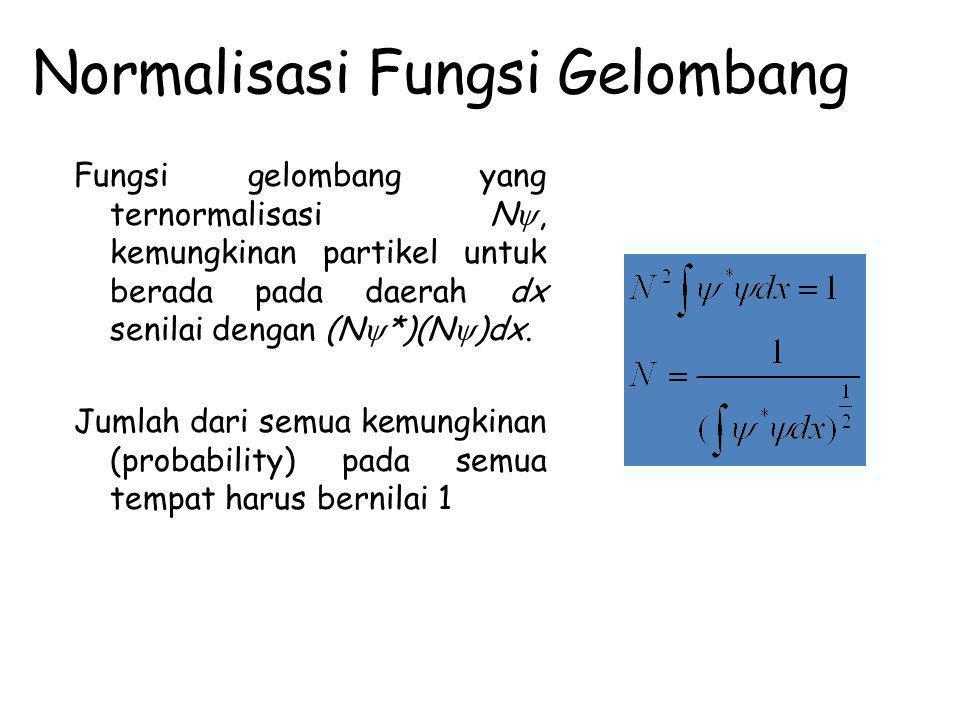 Normalisasi Fungsi Gelombang Fungsi gelombang yang ternormalisasi N , kemungkinan partikel untuk berada pada daerah dx senilai dengan (N  *)(N  )dx