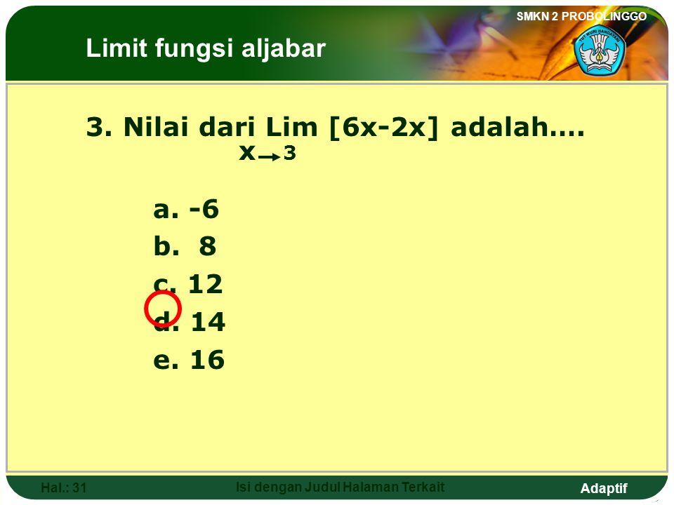 Adaptif SMKN 2 PROBOLINGGO Hal.: 30 Isi dengan Judul Halaman Terkait Discussion 1: Lim [6x-2x] = Lim 4x = 4(3) = 12 X 3 x 3 Discussion 2: Lim [6x-2x] = Lim 6x – Lim 2x X 3 x 3 x 3 = 6(3) – 2(3) = 18 – 6 = 12 The Limits of Algebraic Functions