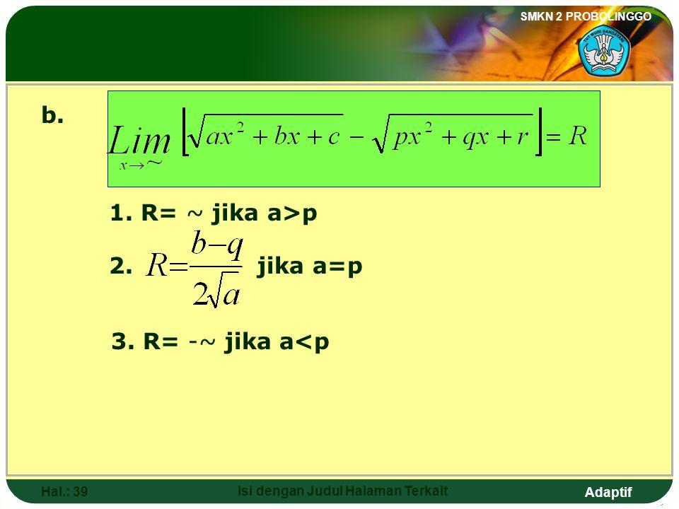 Adaptif SMKN 2 PROBOLINGGO Hal.: 38 Isi dengan Judul Halaman Terkait The form of function limit (~ - ~) a.