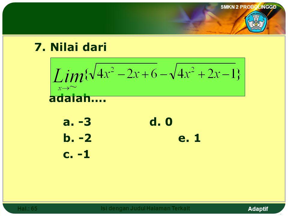 Adaptif SMKN 2 PROBOLINGGO Hal.: 64 Isi dengan Judul Halaman Terkait 6. The value of is …. a. -6d. 16 b. 2e. 32 c. 10 The Limits of Algebraic Function