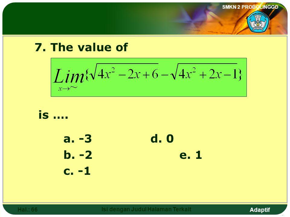 Adaptif SMKN 2 PROBOLINGGO Hal.: 65 Isi dengan Judul Halaman Terkait 7. Nilai dari adalah…. a. -3d. 0 b. -2e. 1 c. -1