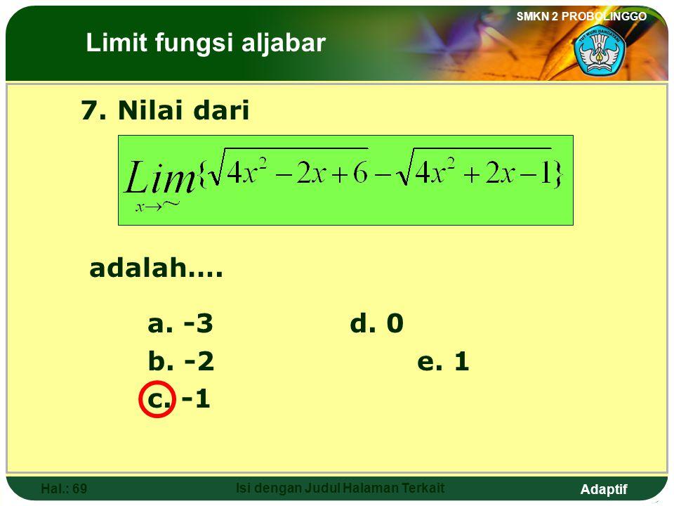 Adaptif SMKN 2 PROBOLINGGO Hal.: 68 Isi dengan Judul Halaman Terkait Discussion: The Limits of Algebraic Functions