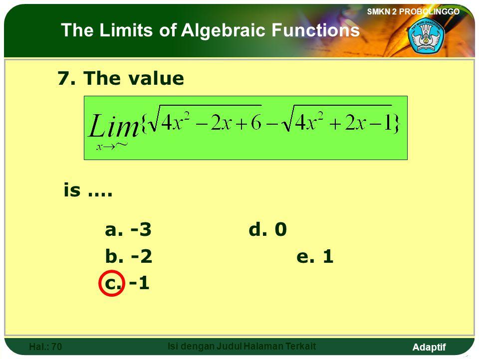 Adaptif SMKN 2 PROBOLINGGO Hal.: 69 Isi dengan Judul Halaman Terkait 7. Nilai dari adalah…. a. -3d. 0 b. -2e. 1 c. -1 Limit fungsi aljabar
