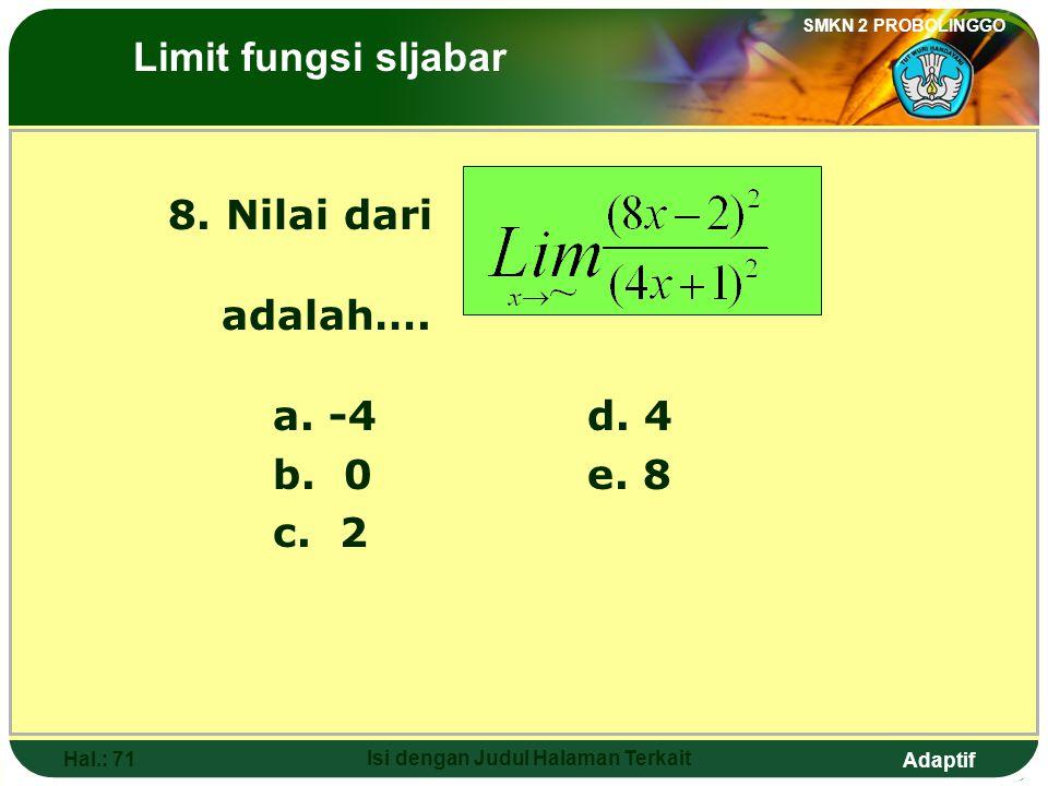 Adaptif SMKN 2 PROBOLINGGO Hal.: 70 Isi dengan Judul Halaman Terkait 7. The value is …. a. -3d. 0 b. -2e. 1 c. -1 The Limits of Algebraic Functions