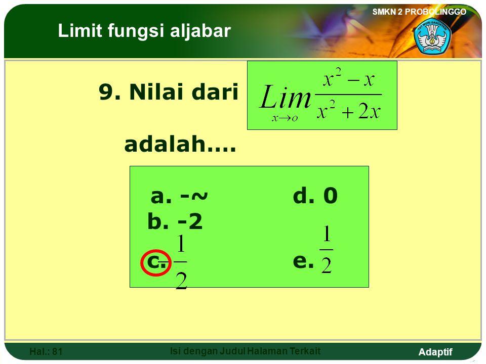 Adaptif SMKN 2 PROBOLINGGO Hal.: 80 Isi dengan Judul Halaman Terkait Discussion: The Limits of Algebraic Functions