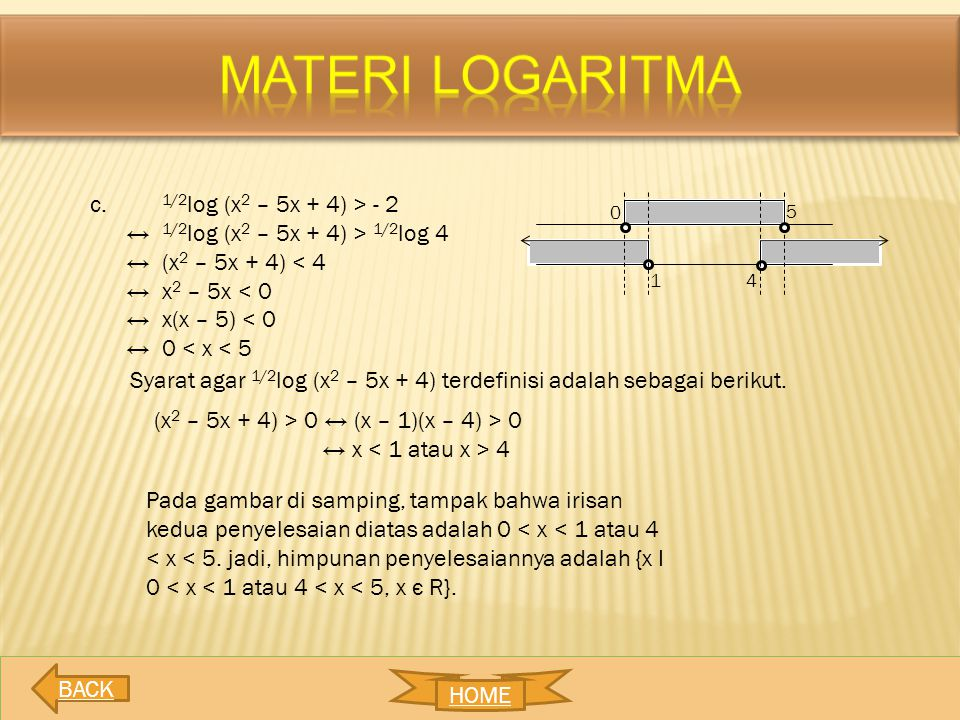 c. 1/2 log (x 2 – 5x + 4) > - 2 ↔ 1/2 log (x 2 – 5x + 4) > 1/2 log 4 ↔ (x 2 – 5x + 4) < 4 ↔ x 2 – 5x < 0 ↔ x(x – 5) < 0 ↔ 0 < x < 5 Syarat agar 1/2 lo
