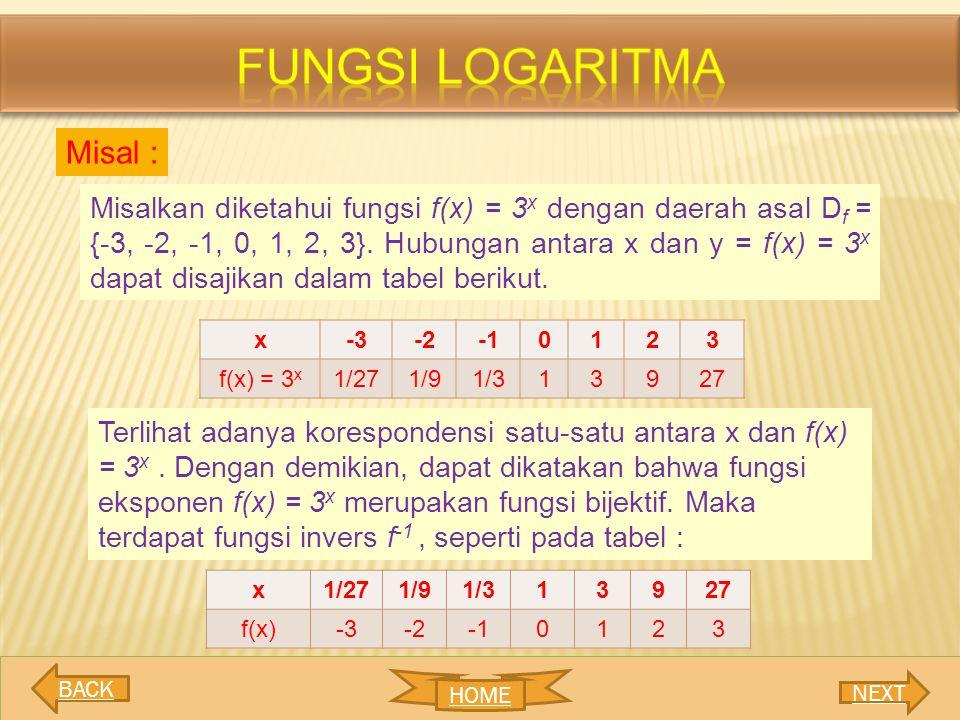 Misal : Misalkan diketahui fungsi f(x) = 3 x dengan daerah asal D f = {-3, -2, -1, 0, 1, 2, 3}. Hubungan antara x dan y = f(x) = 3 x dapat disajikan d