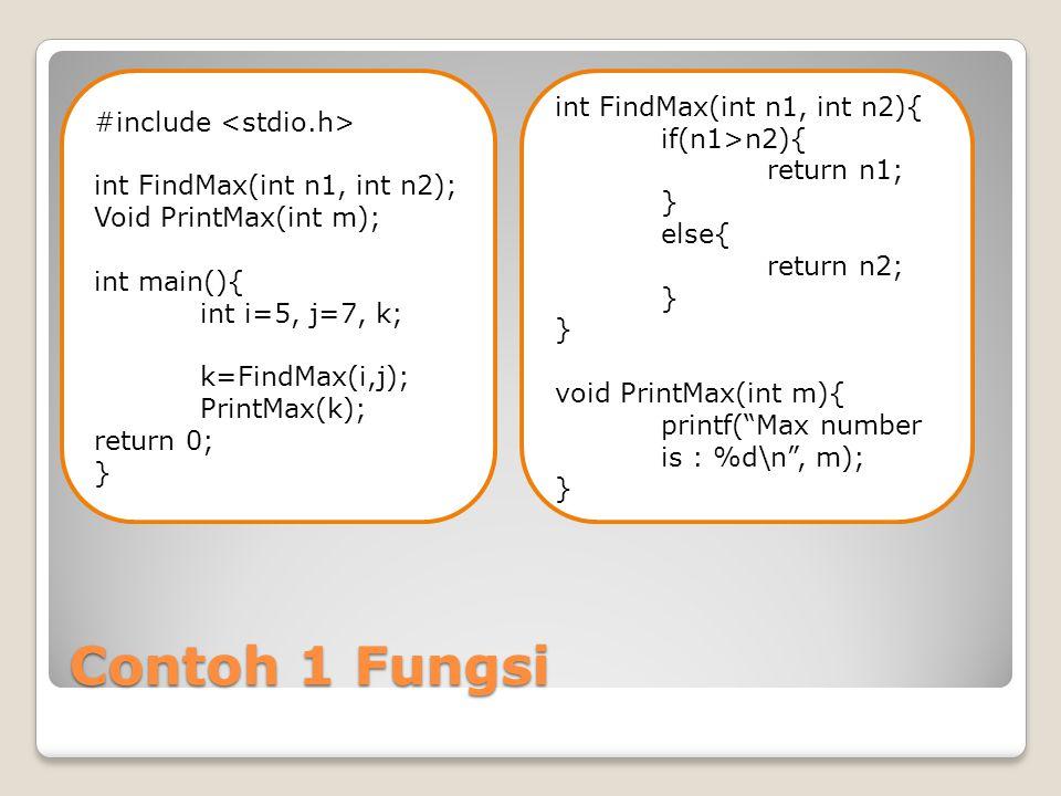 Passing by value Yang dikirimkan ke fungsi adalah nilai dari datanya, bukan alamat memori letak dari datanya.