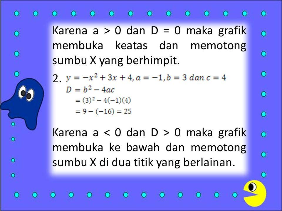 Karena a > 0 dan D = 0 maka grafik membuka keatas dan memotong sumbu X yang berhimpit.