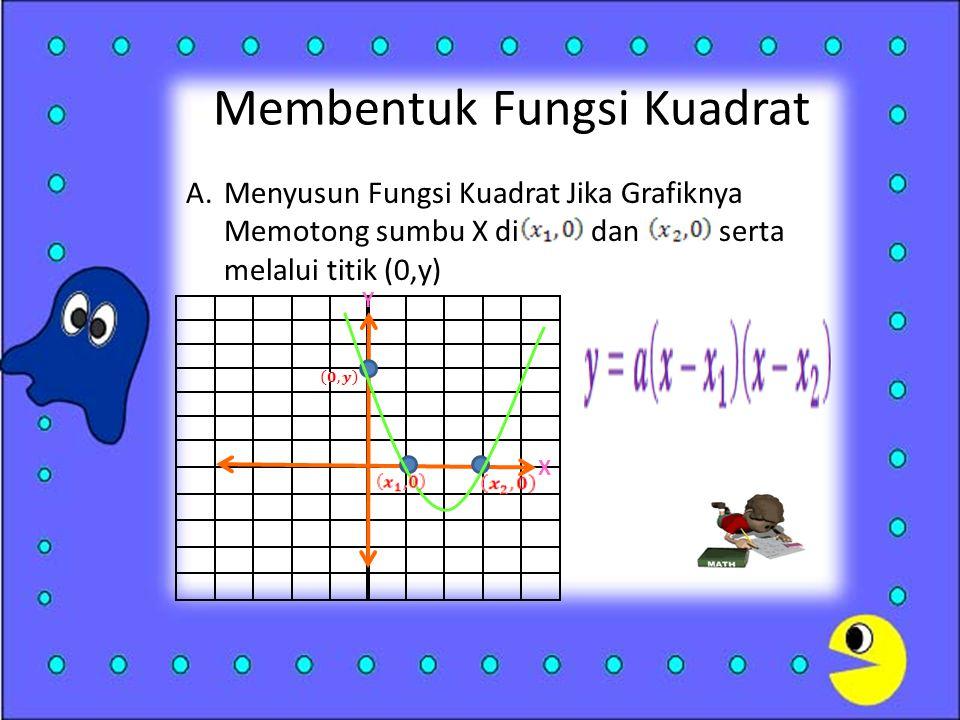Membentuk Fungsi Kuadrat A.Menyusun Fungsi Kuadrat Jika Grafiknya Memotong sumbu X di dan serta melalui titik (0,y) X Y