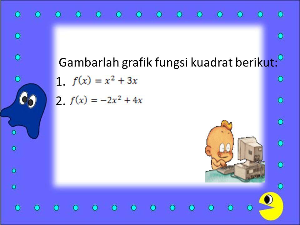 Contoh Tuliskan rumus fungsi kuadrat yang grafiknya memiliki puncak (2,0) dan melalui titik (0,-4) .