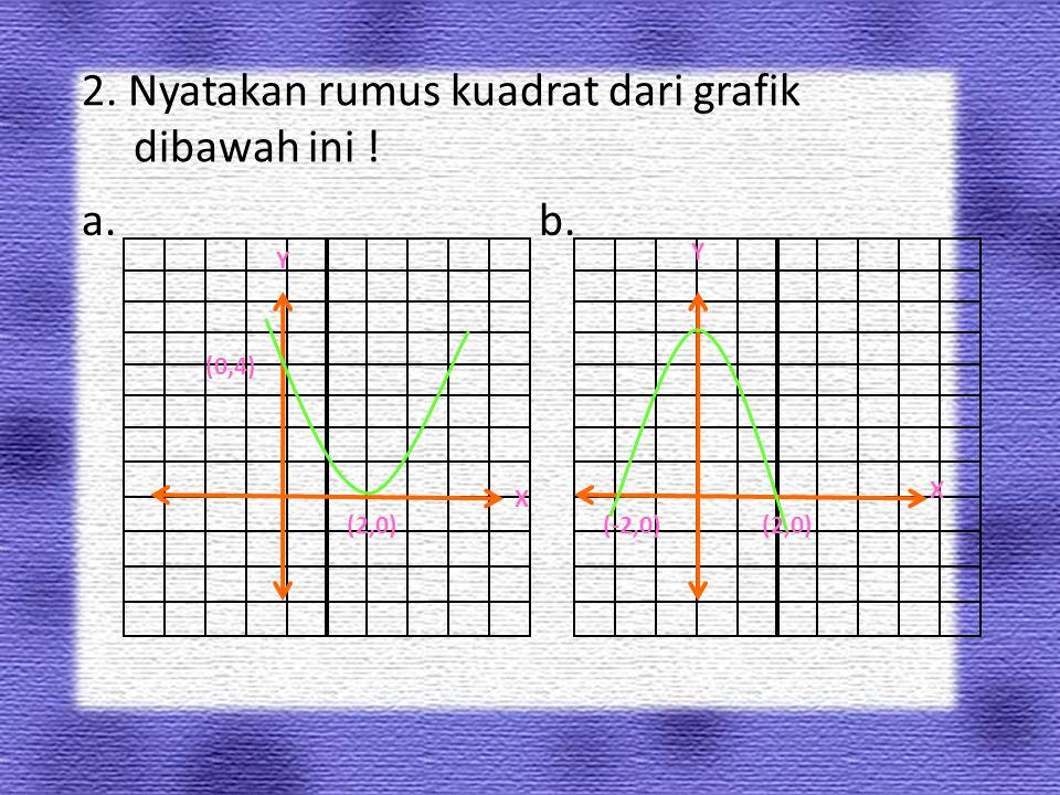 2. Nyatakan rumus kuadrat dari grafik dibawah ini ! a. b. (2,0) (0,4) X Y (2,0)(-2,0) X Y