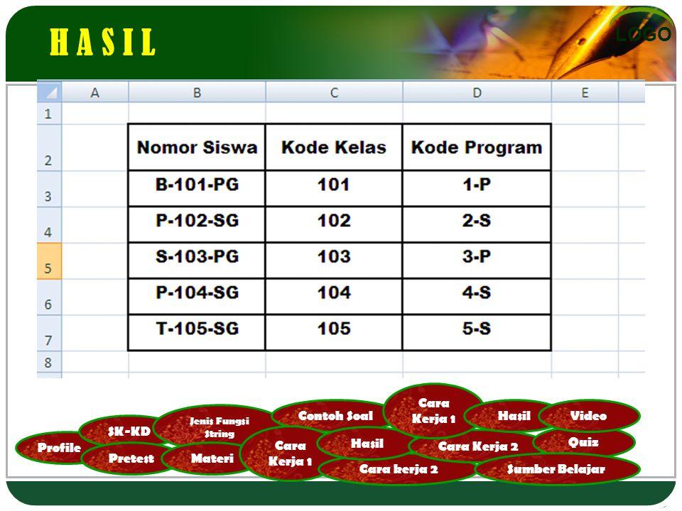 LOGO Profile SK-KD Pretest Jenis Fungsi String Materi Contoh Soal Cara Kerja 1 Cara kerja 2 Hasil Cara Kerja 2 Cara Kerja 1 Quiz Hasil Sumber Belajar Video H A S I L