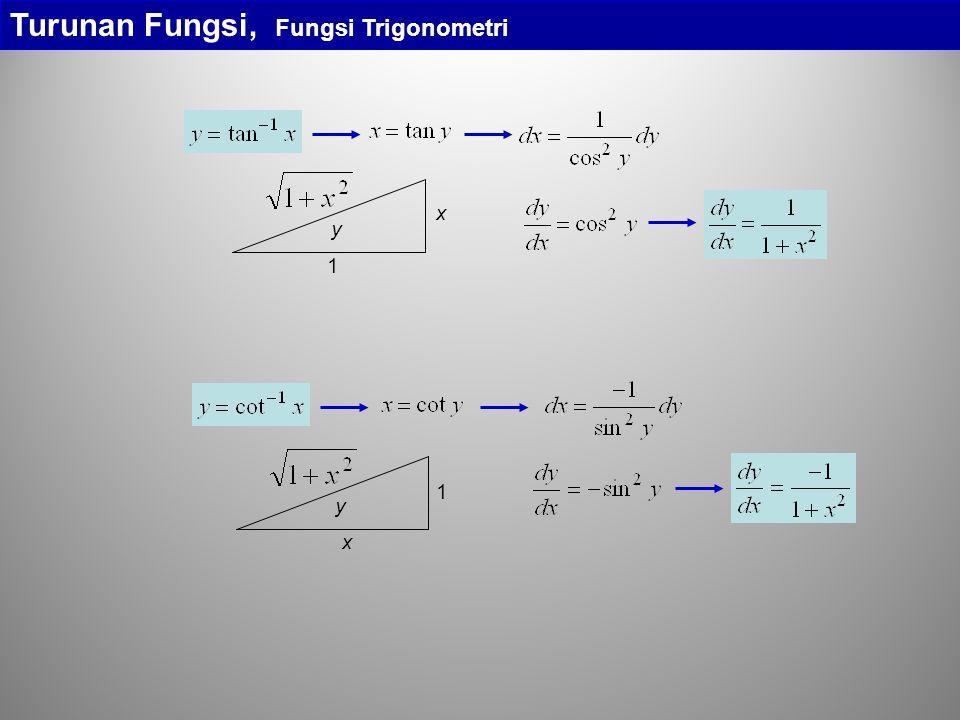 Turunan Fungsi, Fungsi Trigonometri x 1 y x 1 y