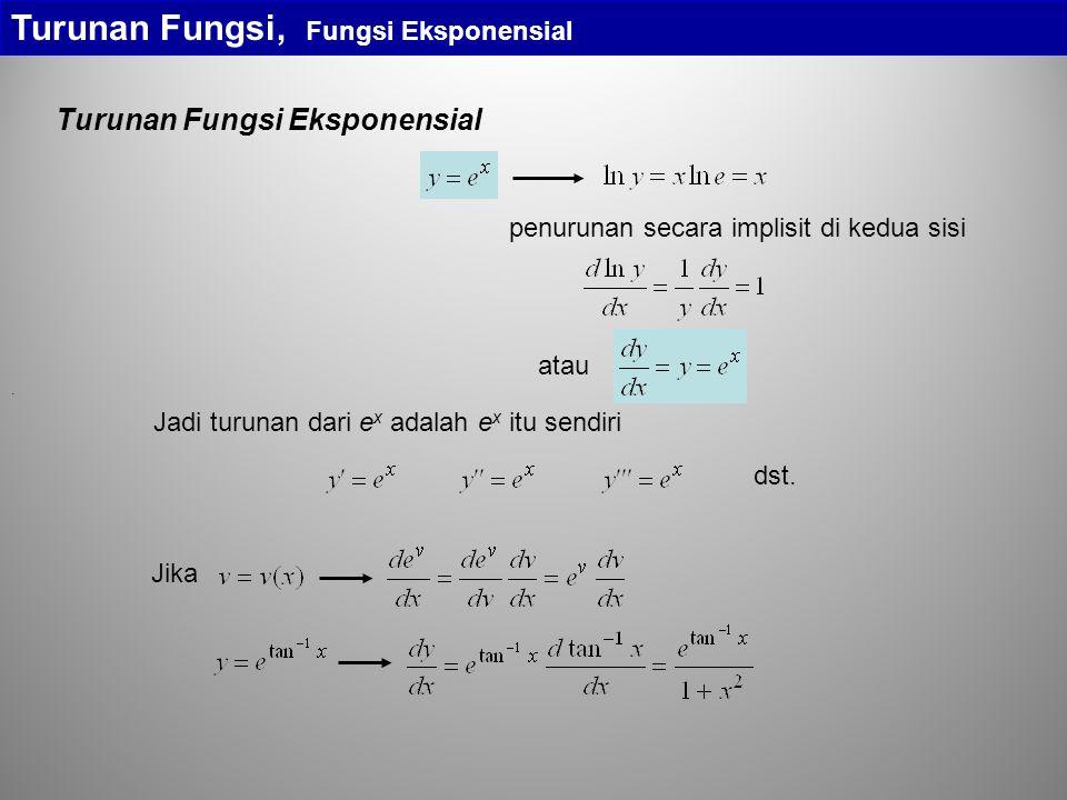 Courseware Turunan Fungsi Trigonometri, Logaritmik, Eksponensial Sudaryatno Sudirham