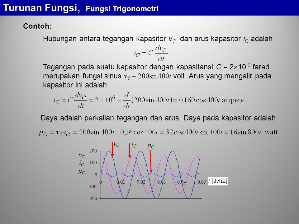 Turunan Fungsi, Fungsi Trigonometri Contoh: Tegangan pada suatu kapasitor dengan kapasitansi C = 2  10 -6 farad merupakan fungsi sinus v C = 200sin40