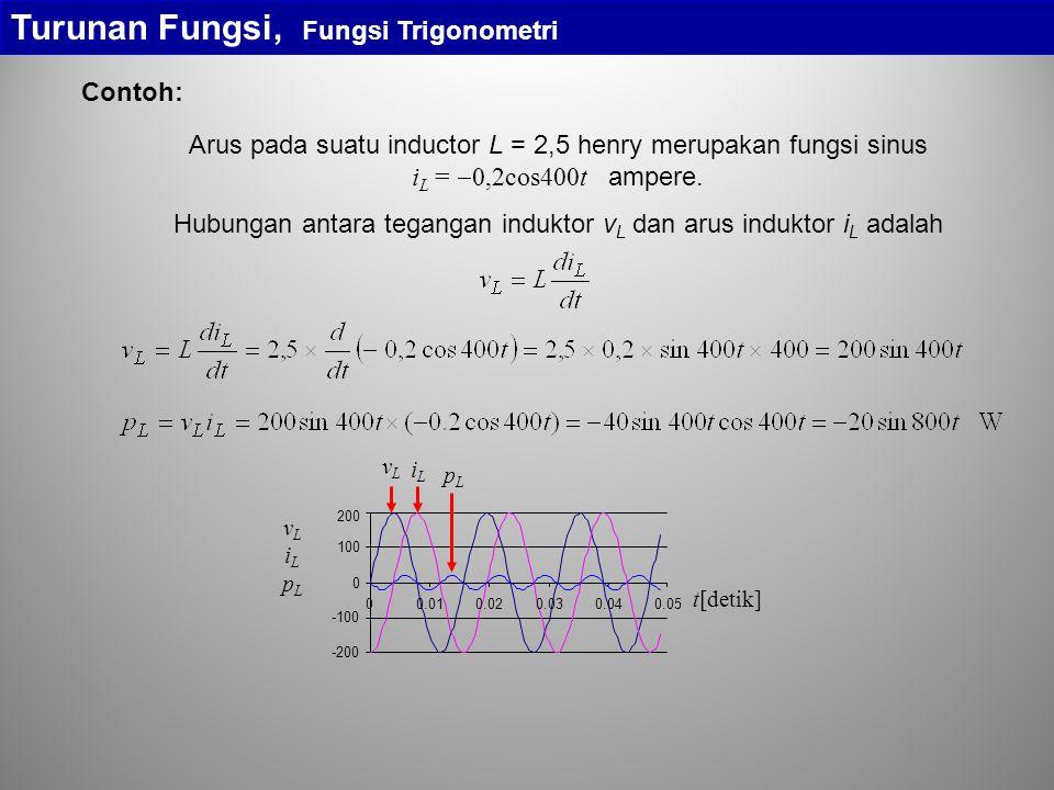 Turunan Fungsi, Fungsi Trigonometri Contoh: Arus pada suatu inductor L = 2,5 henry merupakan fungsi sinus i L =  0,2cos400t ampere. Hubungan antara t
