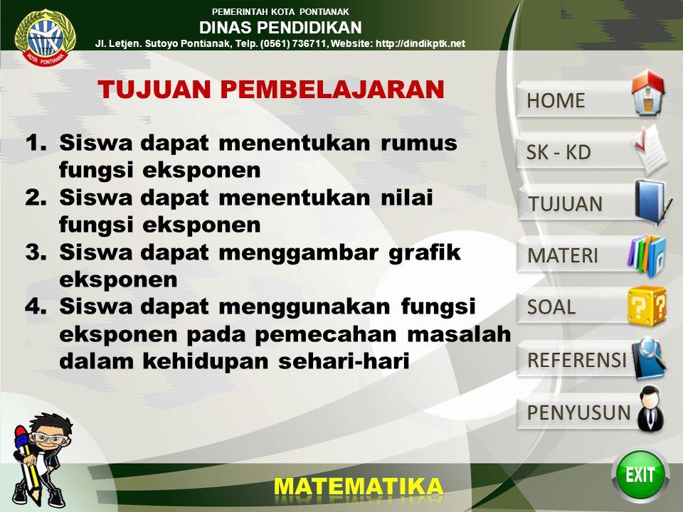 PEMERINTAH KOTA PONTIANAK DINAS PENDIDIKAN Jl. Letjen. Sutoyo Pontianak, Telp. (0561) 736711, Website: http://dindikptk.net Memecahkan Masalah Yang Be