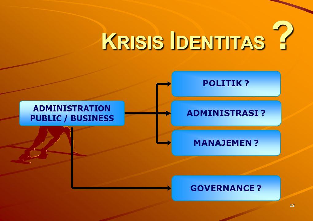 12 K RISIS I DENTITAS ? POLITIK ? ADMINISTRASI ? MANAJEMEN ? ADMINISTRATION PUBLIC / BUSINESS GOVERNANCE ?