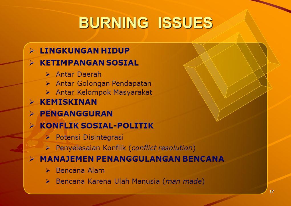 17 BURNING ISSUES  LINGKUNGAN HIDUP  KETIMPANGAN SOSIAL  Antar Daerah  Antar Golongan Pendapatan  Antar Kelompok Masyarakat  KEMISKINAN  PENGAN