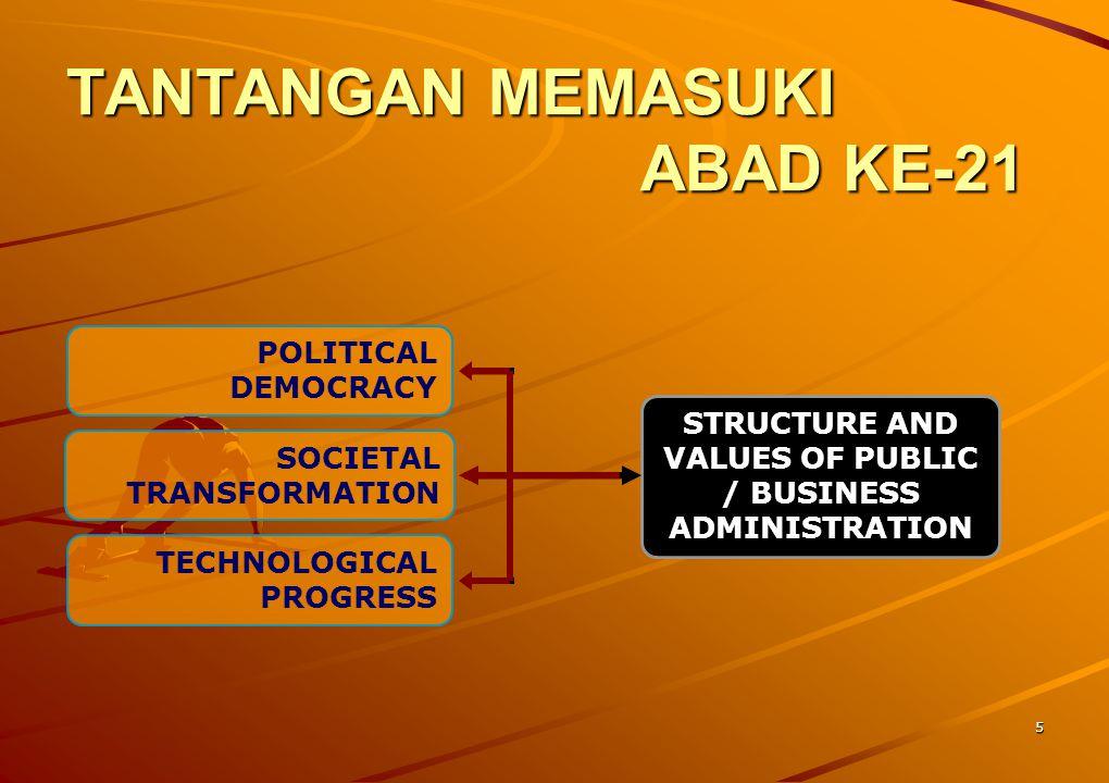 5 TANTANGAN MEMASUKI ABAD KE-21 POLITICAL DEMOCRACY SOCIETAL TRANSFORMATION TECHNOLOGICAL PROGRESS STRUCTURE AND VALUES OF PUBLIC / BUSINESS ADMINISTR