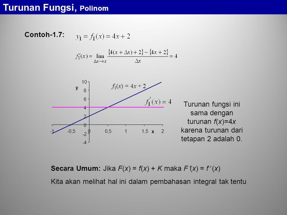 Turunan Fungsi, Polinom Contoh-1.7: f 1 (x) = 4x + 2 -4 -2 0 2 4 6 8 10 -0,500,511,52 x y Turunan fungsi ini sama dengan turunan f(x)=4x karena turuna