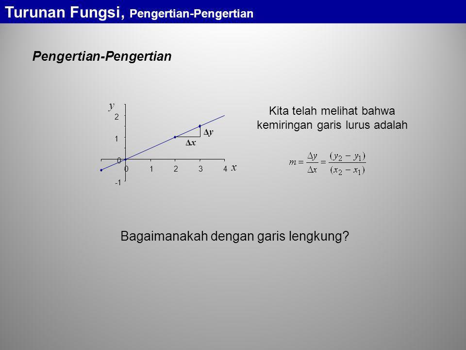 P1P1 ΔyΔy ΔxΔx x y P2P2 y = f(x) Δx di perkecil menjadi  x* pada kondisi Δx mendekati nol fungsi turunan dari di titik P ekivalen dengan kemiringan garis singgung di titik P Turunan Fungsi, Pengertian-Pengertian P1P1 Δy*Δy* Δx*Δx* x y y = f(x)