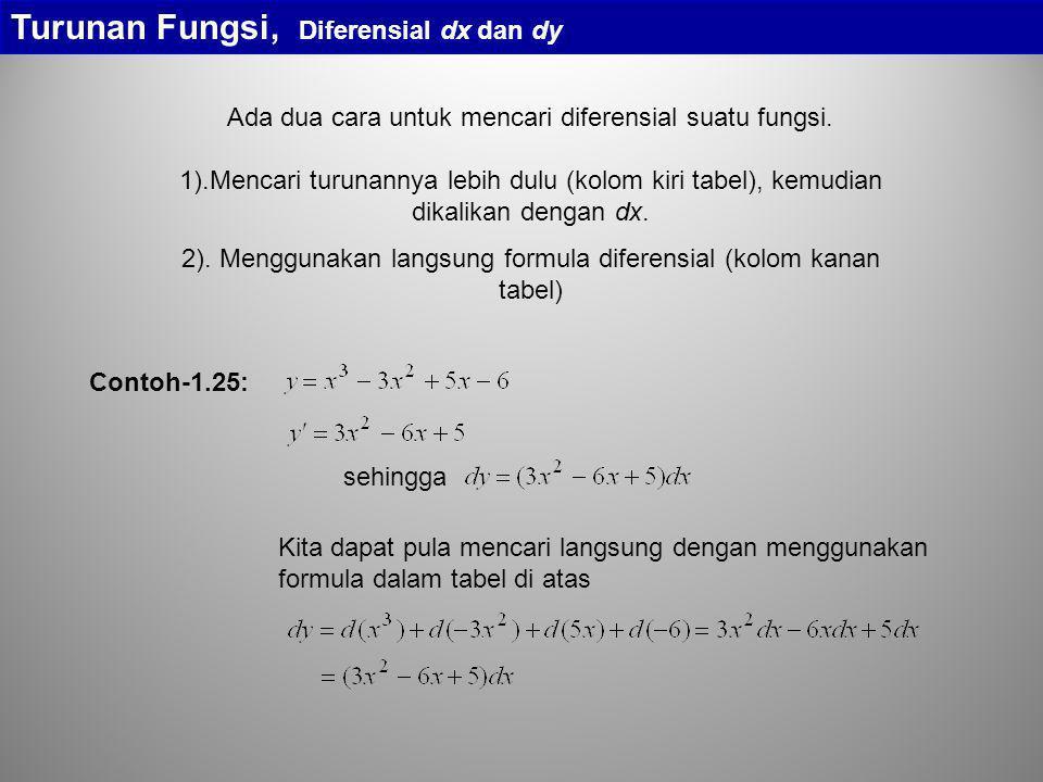 Turunan Fungsi, Diferensial dx dan dy Ada dua cara untuk mencari diferensial suatu fungsi. 1).Mencari turunannya lebih dulu (kolom kiri tabel), kemudi